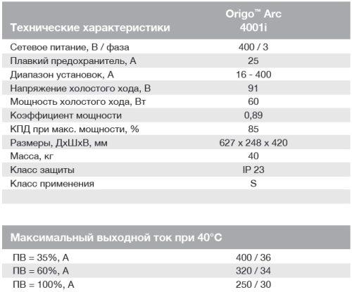 Arc4001_table