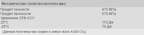 material-1068-1