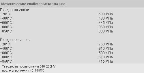 material-1161-1